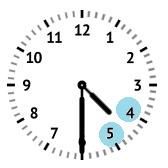 Klokkijken met halve uren - half vijf